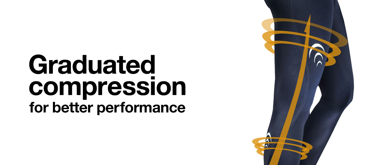 Graduated compression for better performance